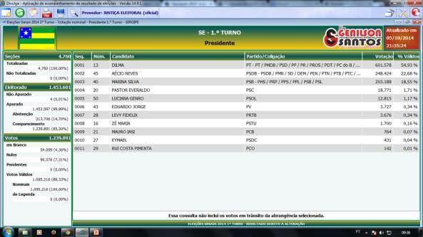 Presidentre - Sergipe